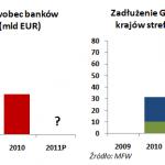 Jak ratowano niemieckie i francuskie banki