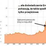 Włochy – już po kłopocie?