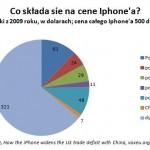 kto produkuje iphone'a?