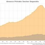 kilka refleksji o Grecji