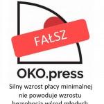 Fałsze autorów OKO.press na temat płacy minimalnej